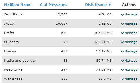 How to view and monitor File Limits (inode), Email Usage, Disk Usage